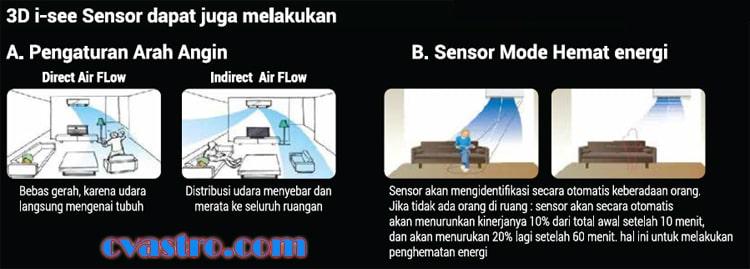 3D I see Sensor AC Mitsubishi